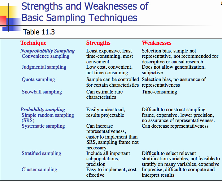 Writing About My Personal Strengths Fresh Strengths and Weaknesses In Writing Skills