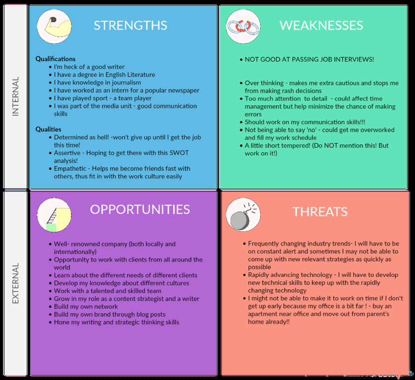 Writing About My Personal Strengths Unique How A Personal Swot Analysis Helped Me Finally Get A Job