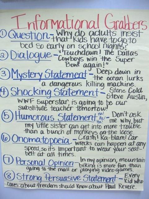 Writing Good Hooks Worksheet Inspirational attention Grabbers Anchor Chart Writing