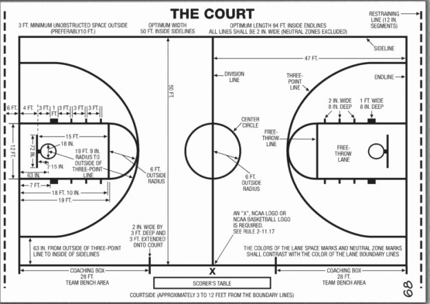 Youth Basketball Court Dimensions Diagram Awesome Diagrams Of Basketball Courts · Recreation Unlimited