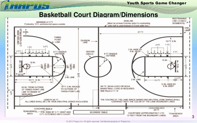 Youth Basketball Court Dimensions Diagram Beautiful Basketball Court Diagram