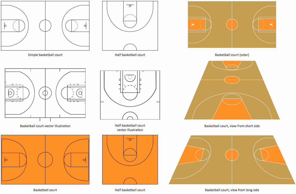 Youth Basketball Court Dimensions Diagram Beautiful [diagram] Half Court Basketball Diagram Dimension Full