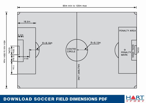 Youth Basketball Court Dimensions Diagram Beautiful Length College Basketball Court