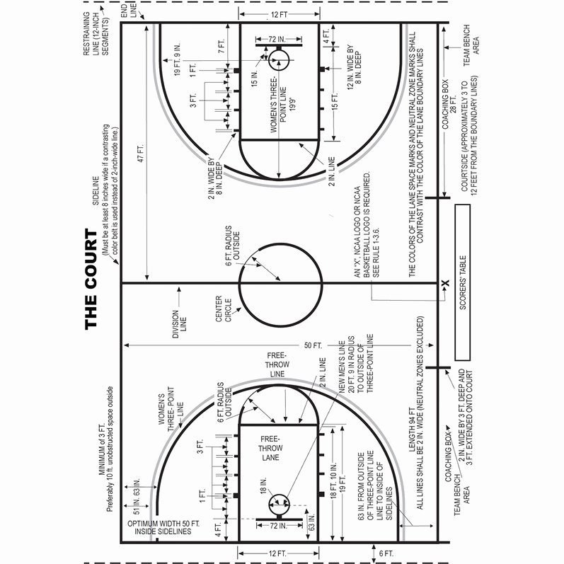 Youth Basketball Court Dimensions Diagram Beautiful top Half Court Basketball Dimensions Wallpapers 4 Pdf and