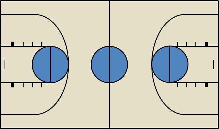 Youth Basketball Court Dimensions Diagram Best Of Best S Of Basketball Court Template In Word Half
