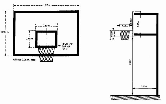 Youth Basketball Court Dimensions Diagram Fresh Basketball Hoop 8 Steps with