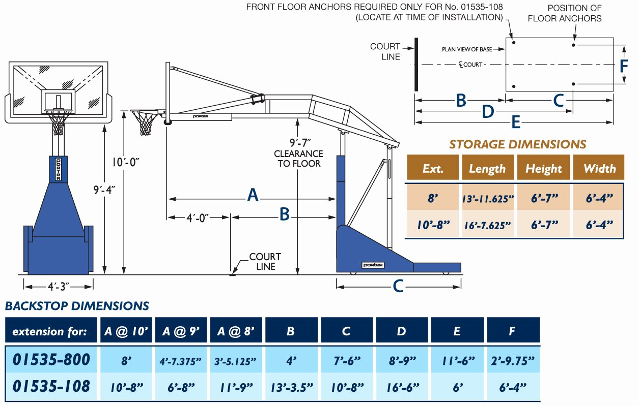 Youth Basketball Court Dimensions Diagram Fresh [diagram] Half Court Basketball Diagram Dimension Full