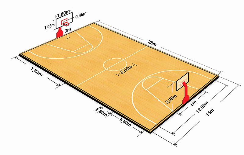 Youth Basketball Court Dimensions Diagram Fresh Half Court Basketball Size