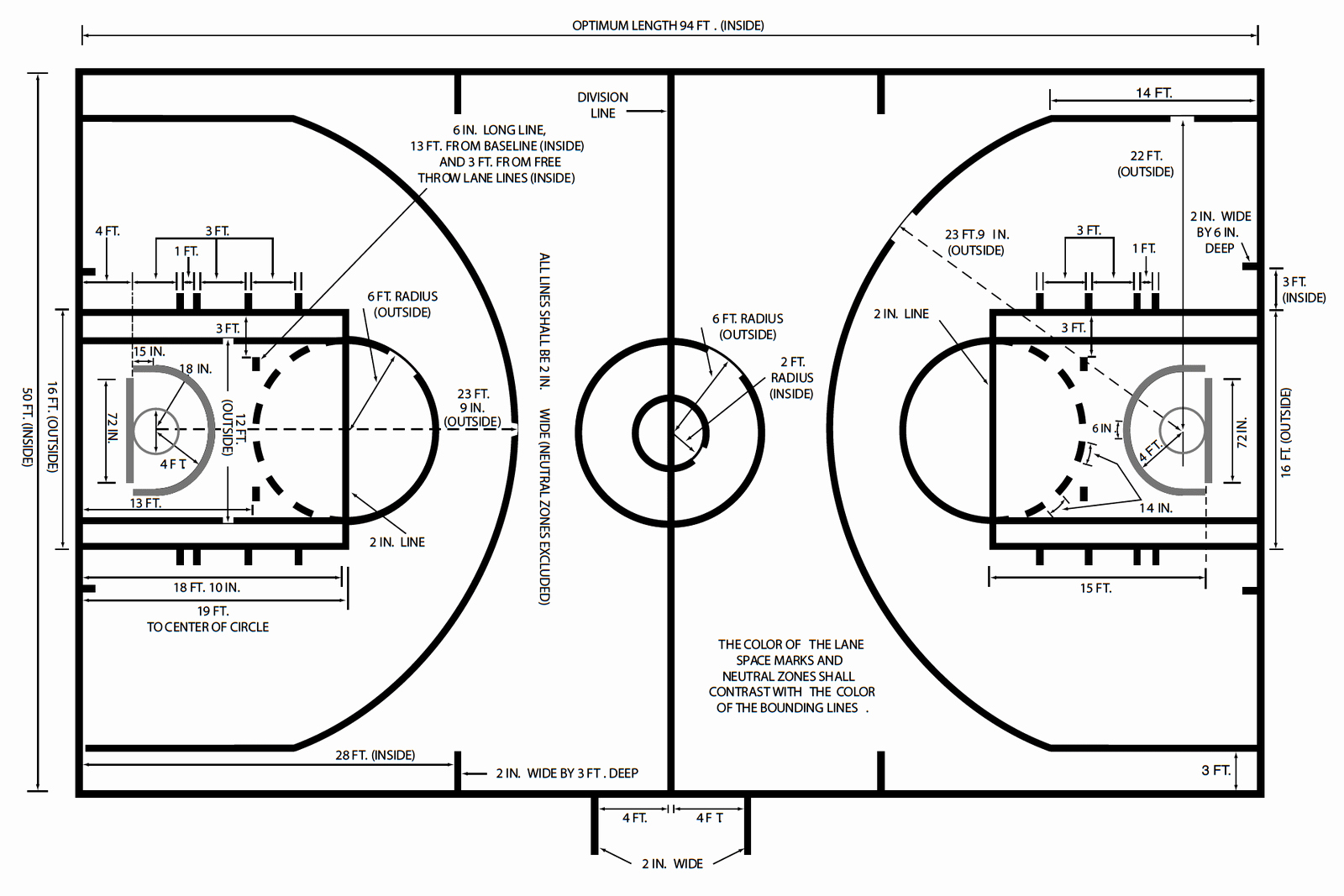 Youth Basketball Court Dimensions Diagram Inspirational Basketball Court Dimensions & Measurements