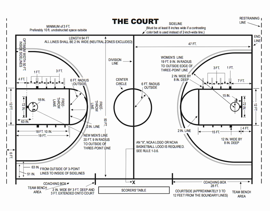 Youth Basketball Court Dimensions Diagram Inspirational Tips to Make Your Own Basketball Court [stencils Layouts