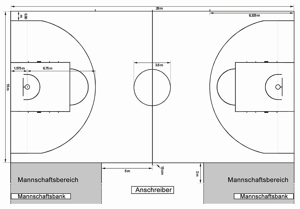 Youth Basketball Court Dimensions Diagram Luxury Basketball Court Size for Ncaa Nba Wnba & Fiba Leagues