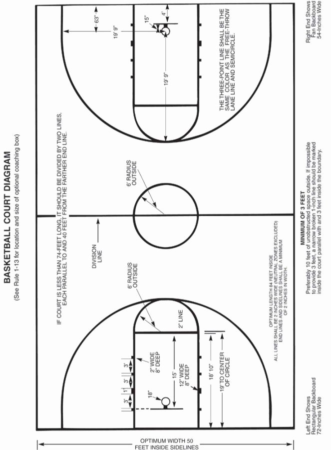 Youth Basketball Court Dimensions Diagram Luxury Dimensions
