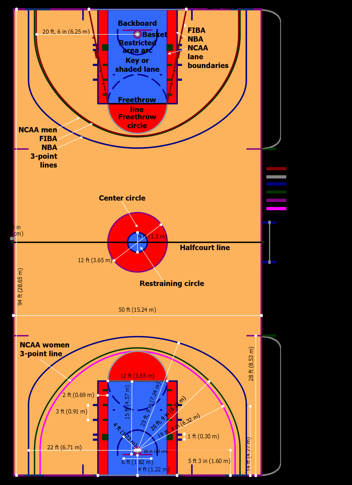 Youth Basketball Court Dimensions Diagram New Koš Poen — Википедија слободна енциклопедија
