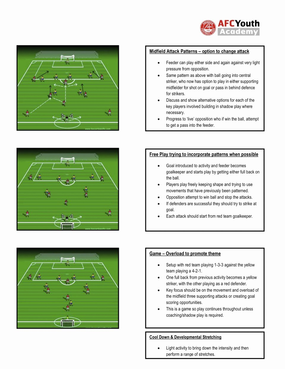 Youth Football Practice Plans Excel Fresh 009 Ymca Ps Plan Template Youth Football Practice Plans