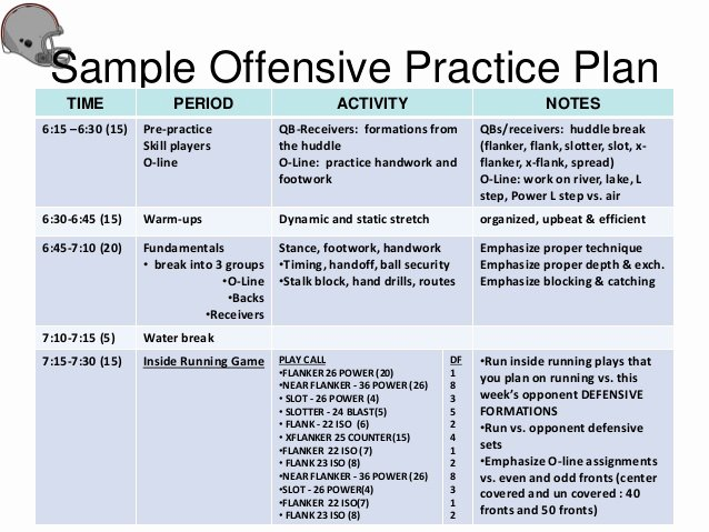 Youth Football Practice Schedule Template Unique Strategic Planning