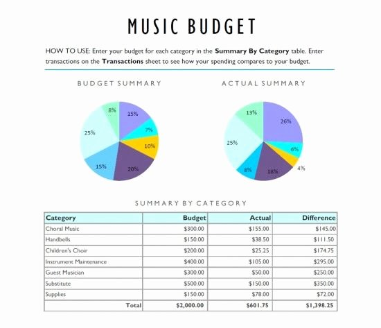 Youth Ministry Budget Template Beautiful 1000 Ideas About Church Music On Pinterest
