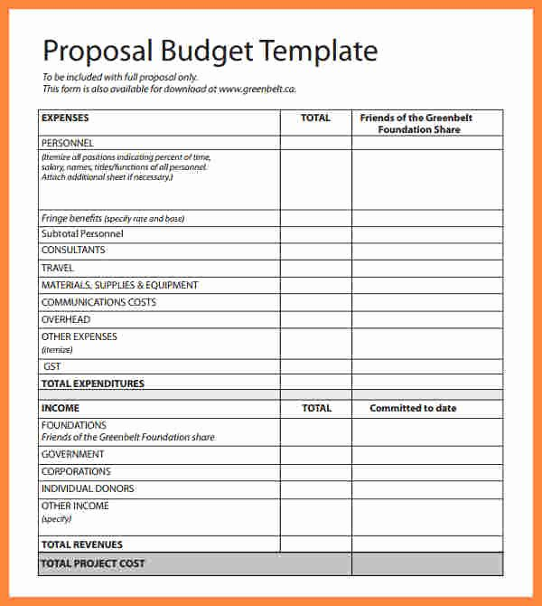 Youth Ministry Budget Template Beautiful Church Bud Percentage Template Youth Ministry Bud