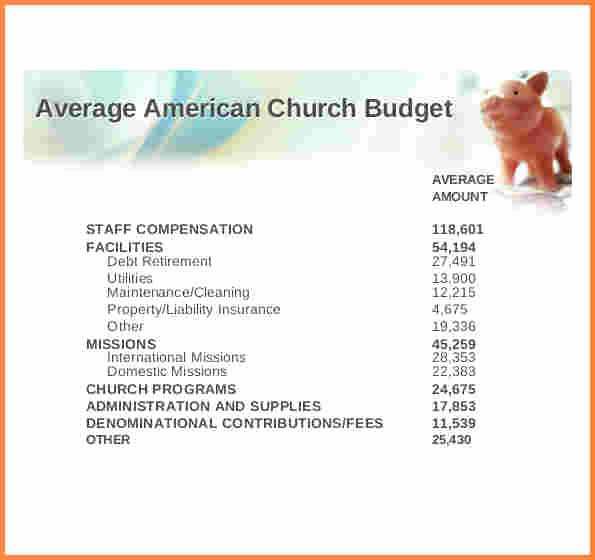 Youth Ministry Budget Template Best Of 10 Sample Church Bud Spreadsheet
