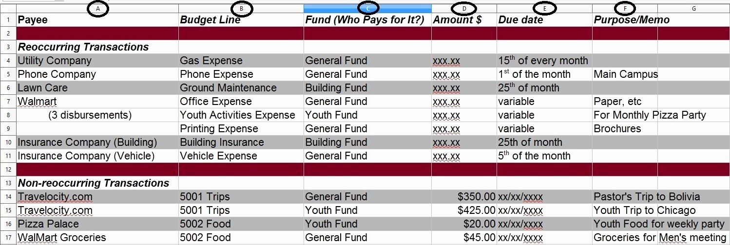 Youth Ministry Budget Template Lovely Easy Church Fund Accounting tools Ministrytech